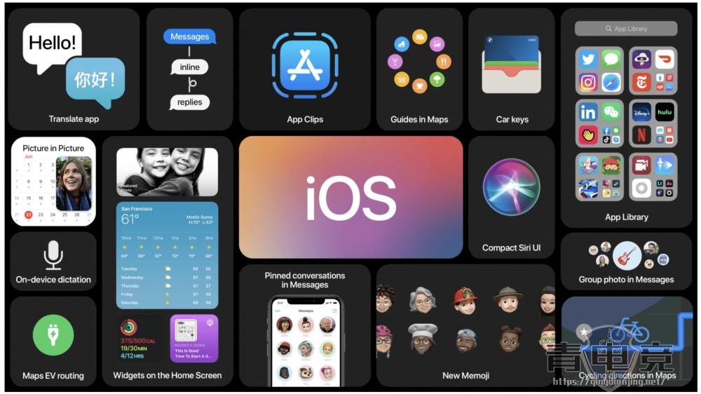 iOS 14.4更新全家桶发布 你升级了吗?